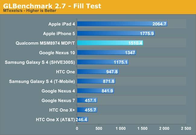 GFXBench - GPU Benchmarking Software