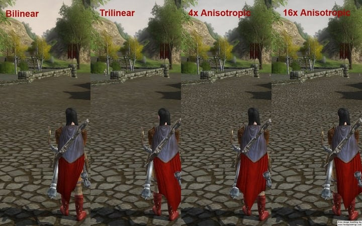 Texture Filtering For Computer Games