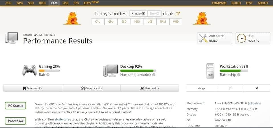 UserBenchmark Software Display Screenshot