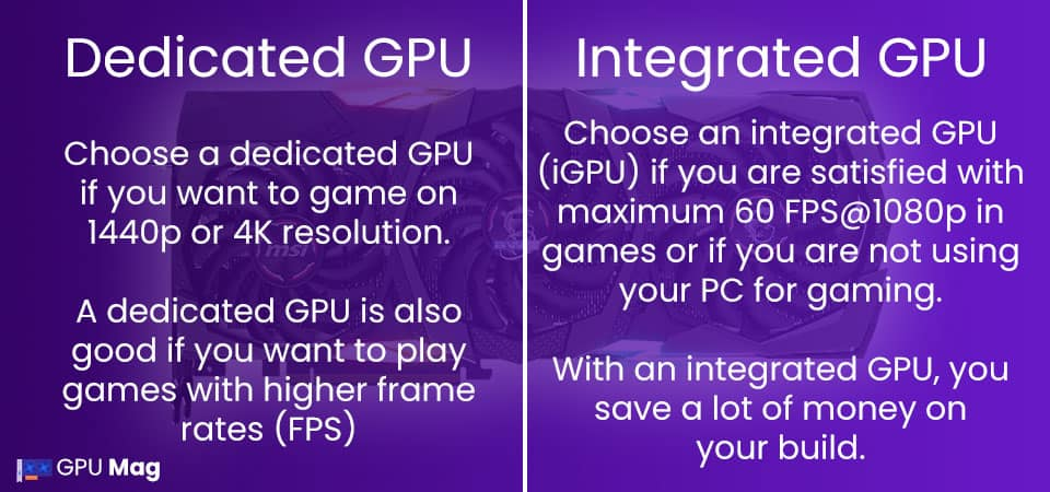 Dedicated vs Integrated GPU