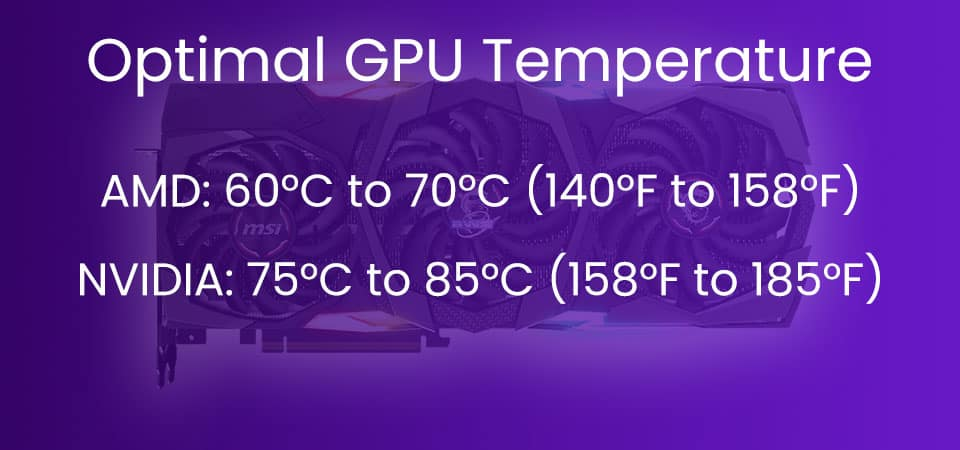 best gpu temperature