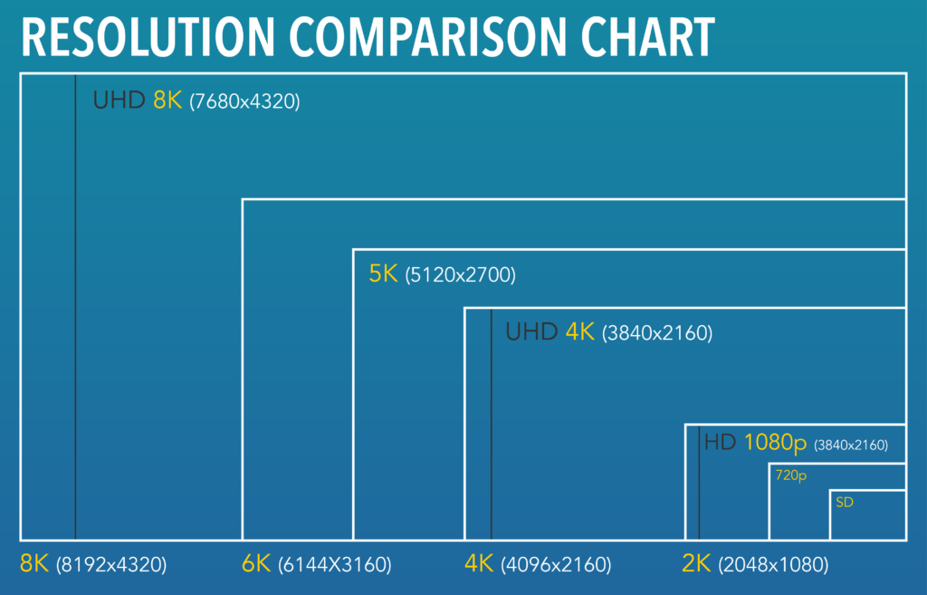 monitor resolution comparison chart