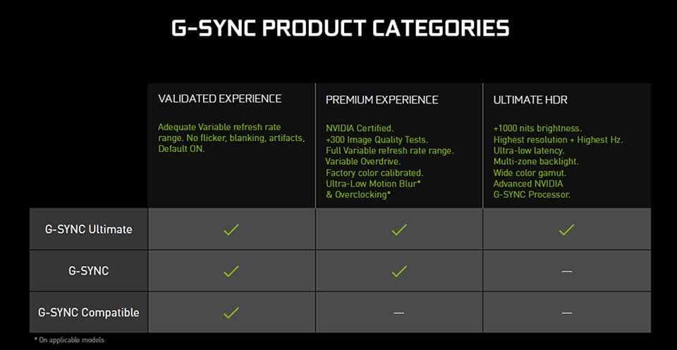 G Sync vs G Sync Ultimate vs G Sync Compatible
